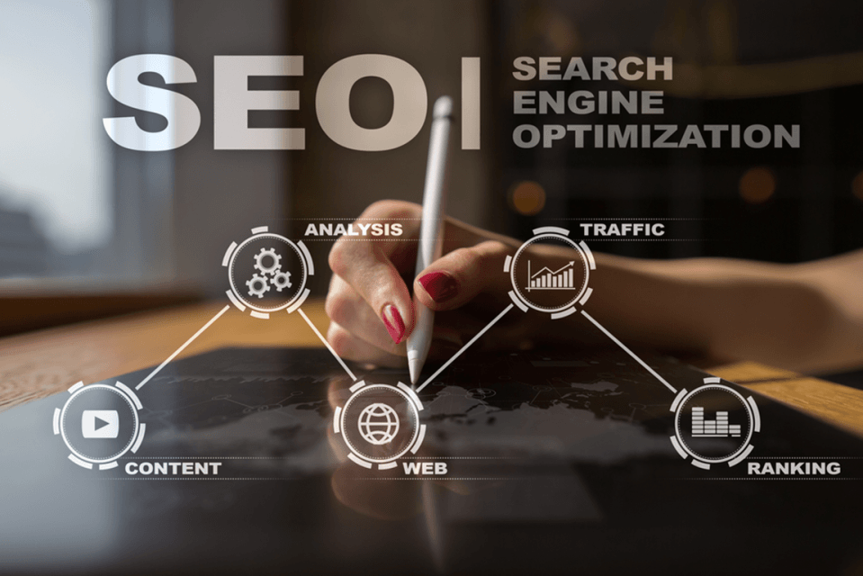 A Raleigh SEO Company Driven By Business Growth